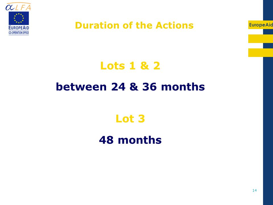 EuropeAid 14 Duration of the Actions Lots 1 & 2 between 24 & 36 months Lot 3 48 months