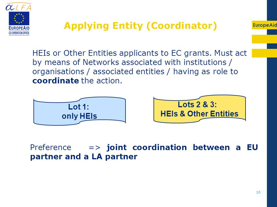 EuropeAid 16 HEIs or Other Entities applicants to EC grants.