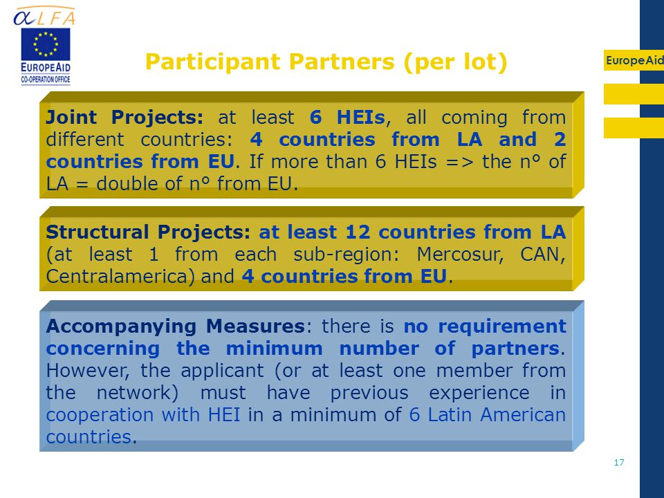 EuropeAid 17 Participant Partners (per lot) Joint Projects: at least 6 HEIs, all coming from different countries: 4 countries from LA and 2 countries from EU.