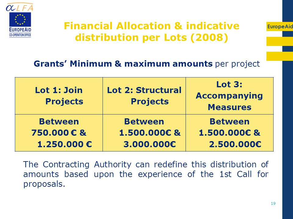 EuropeAid 19 The Contracting Authority can redefine this distribution of amounts based upon the experience of the 1st Call for proposals.