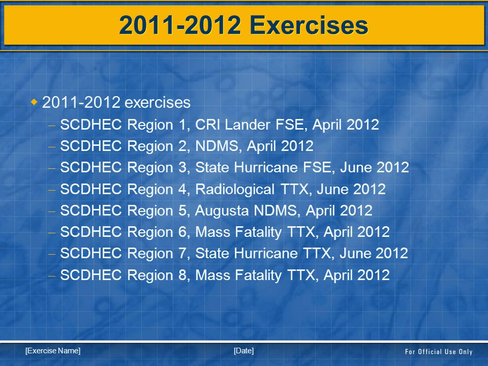 [Date] [Exercise Name] Exercises  exercises  SCDHEC Region 1, CRI Lander FSE, April 2012  SCDHEC Region 2, NDMS, April 2012  SCDHEC Region 3, State Hurricane FSE, June 2012  SCDHEC Region 4, Radiological TTX, June 2012  SCDHEC Region 5, Augusta NDMS, April 2012  SCDHEC Region 6, Mass Fatality TTX, April 2012  SCDHEC Region 7, State Hurricane TTX, June 2012  SCDHEC Region 8, Mass Fatality TTX, April 2012