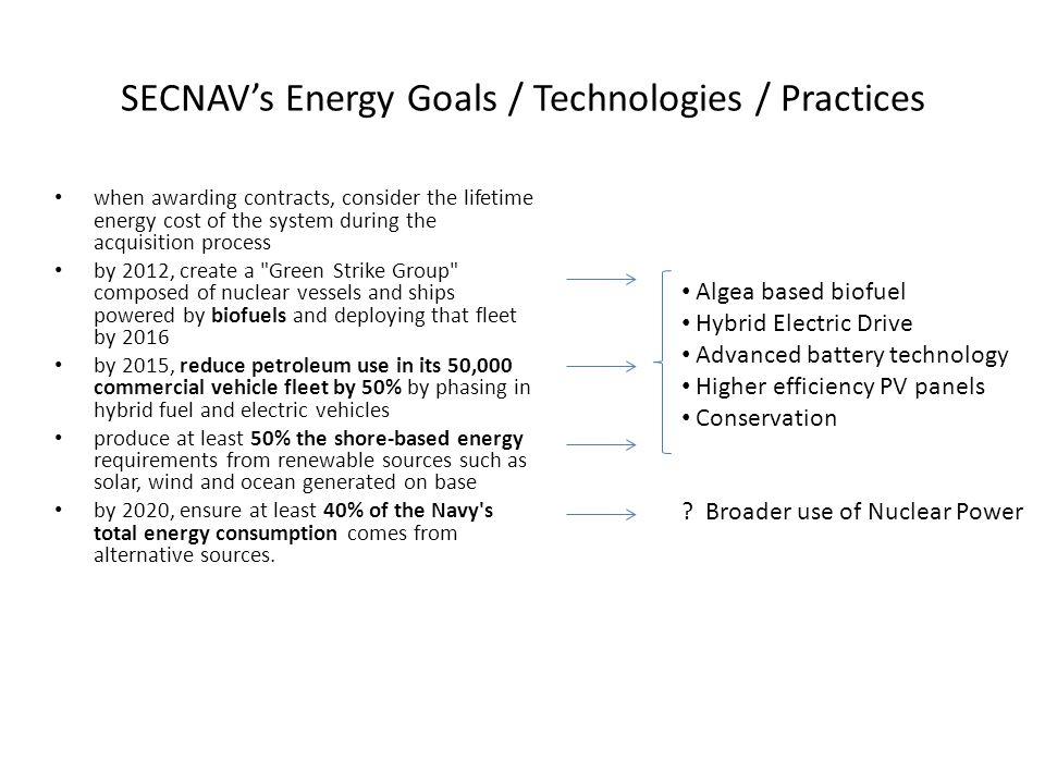 Maritime Business & Technology Summit Panel 5 – Energy