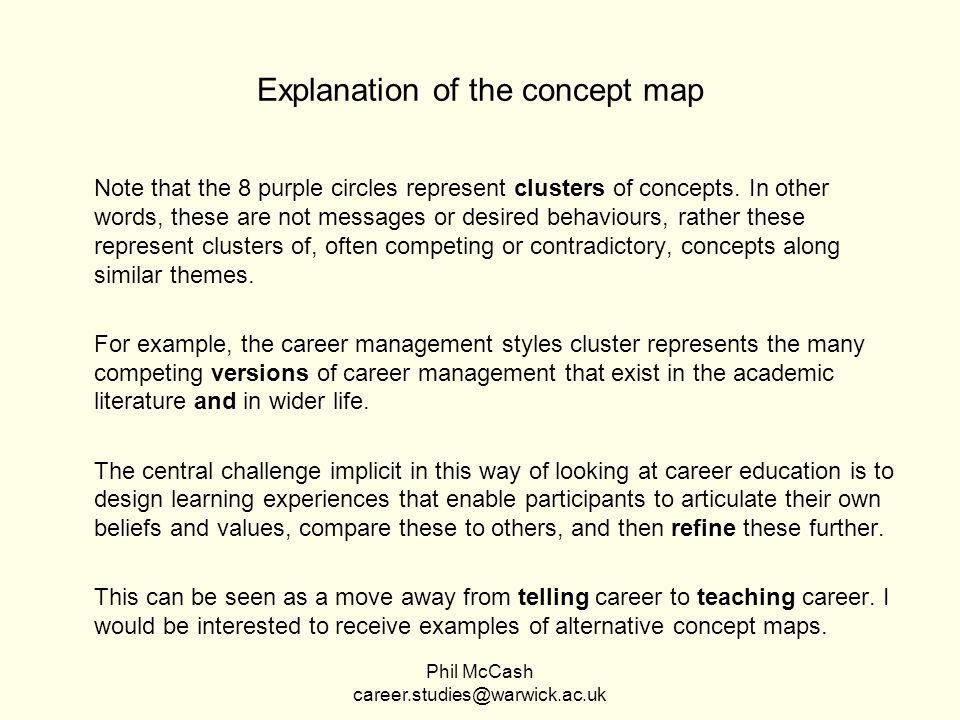 Using Concept Mapping To Develop A Career Studies Curriculum My