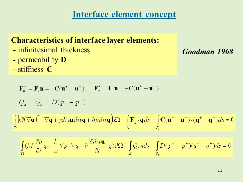 11 Characteristics of interface layer elements: - infinitesimal thickness - permeability D - stiffness C Interface element concept Goodman 1968