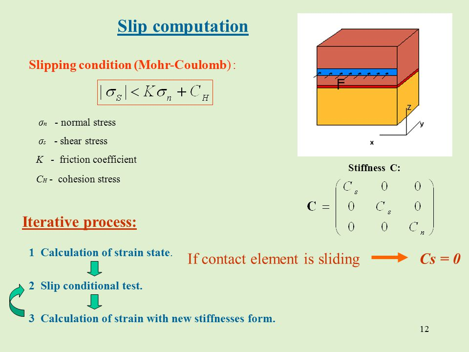12 Slip computation Slipping condition (Mohr-Coulomb) : σ n - normal stress σ s - shear stress K - friction coefficient С H - cohesion stress Iterative process: Stiffness С: If contact element is sliding Cs = 0 1 Calculation of strain state.