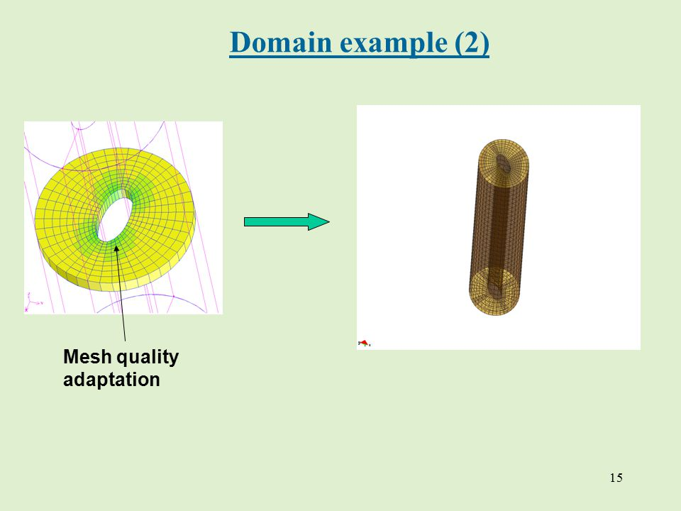 15 Domain example (2) Mesh quality adaptation