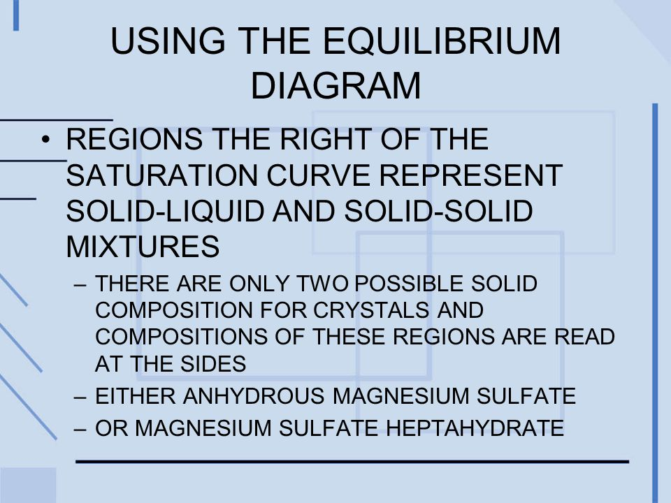 USING THE EQUILIBRIUM DIAGRAM REGIONS THE RIGHT OF THE SATURATION CURVE REPRESENT SOLID-LIQUID AND SOLID-SOLID MIXTURES –THERE ARE ONLY TWO POSSIBLE SOLID COMPOSITION FOR CRYSTALS AND COMPOSITIONS OF THESE REGIONS ARE READ AT THE SIDES –EITHER ANHYDROUS MAGNESIUM SULFATE –OR MAGNESIUM SULFATE HEPTAHYDRATE