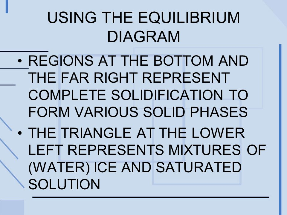USING THE EQUILIBRIUM DIAGRAM REGIONS AT THE BOTTOM AND THE FAR RIGHT REPRESENT COMPLETE SOLIDIFICATION TO FORM VARIOUS SOLID PHASES THE TRIANGLE AT THE LOWER LEFT REPRESENTS MIXTURES OF (WATER) ICE AND SATURATED SOLUTION