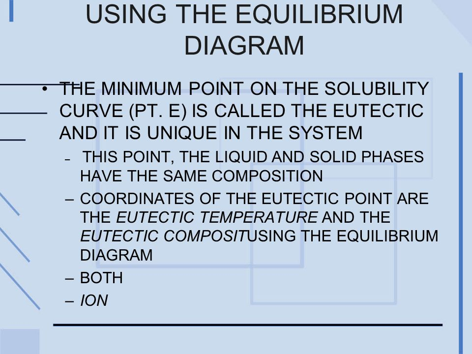 USING THE EQUILIBRIUM DIAGRAM THE MINIMUM POINT ON THE SOLUBILITY CURVE (PT.