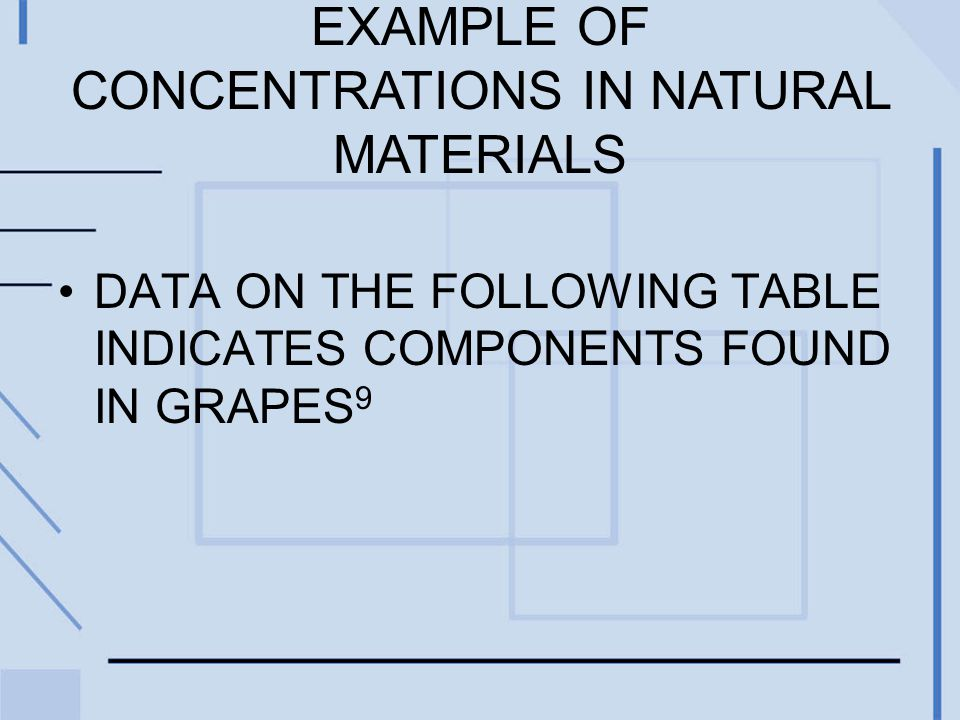 EXAMPLE OF CONCENTRATIONS IN NATURAL MATERIALS DATA ON THE FOLLOWING TABLE INDICATES COMPONENTS FOUND IN GRAPES 9