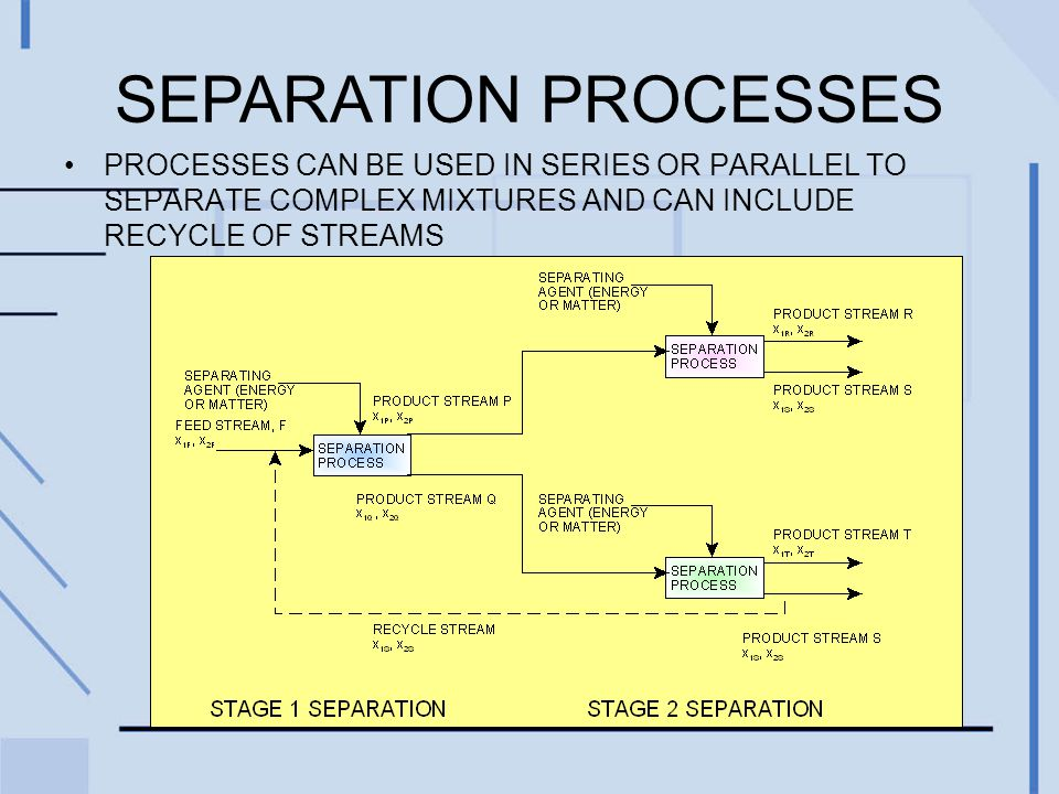 SEPARATION PROCESSES PROCESSES CAN BE USED IN SERIES OR PARALLEL TO SEPARATE COMPLEX MIXTURES AND CAN INCLUDE RECYCLE OF STREAMS