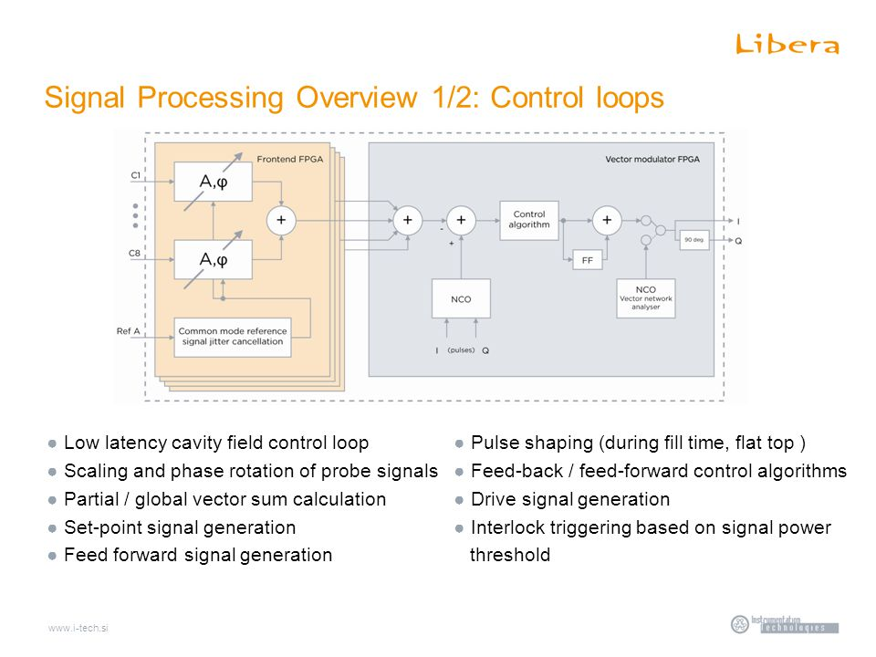 Signal Processing Overview 1/2: Control loops ● Low latency cavity field control loop ● Scaling and phase rotation of probe signals ● Partial / global vector sum calculation ● Set-point signal generation ● Feed forward signal generation ● Pulse shaping (during fill time, flat top ) ● Feed-back / feed-forward control algorithms ● Drive signal generation ● Interlock triggering based on signal power threshold