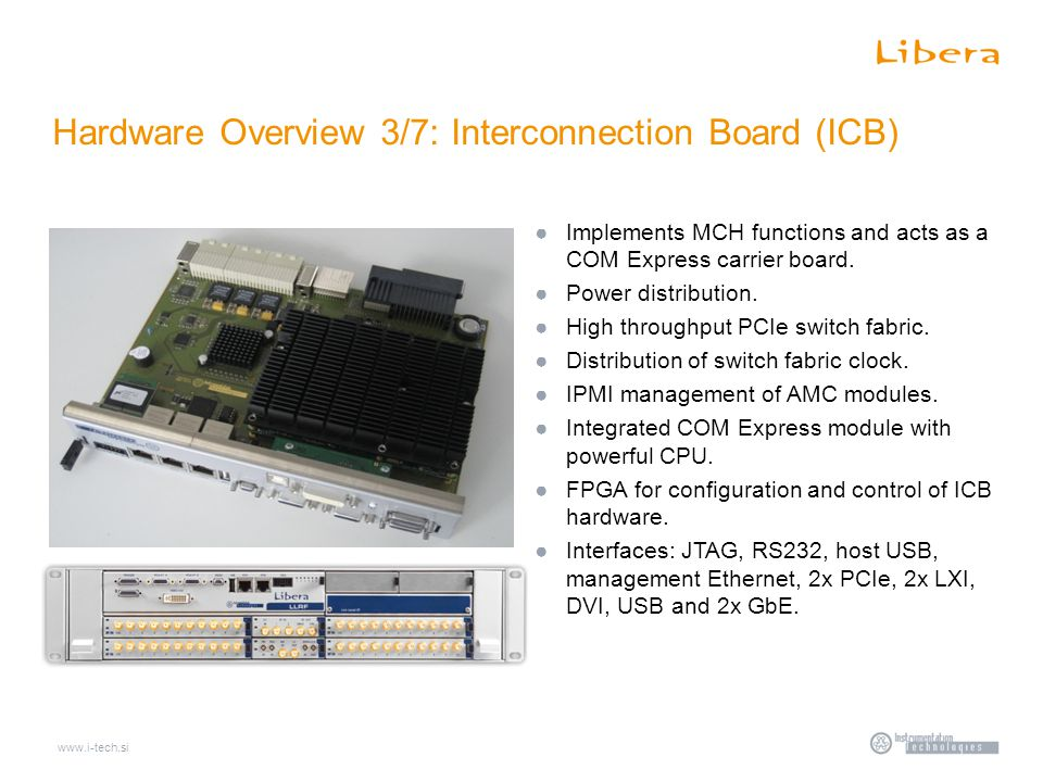 Hardware Overview 3/7: Interconnection Board (ICB) ●Implements MCH functions and acts as a COM Express carrier board.