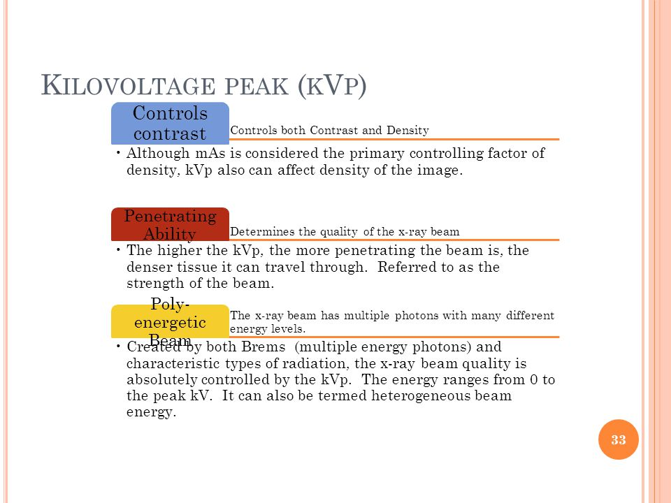 K ILOVOLTAGE PEAK ( K V P ) Controls both Contrast and Density Controls contrast Although mAs is considered the primary controlling factor of density, kVp also can affect density of the image.