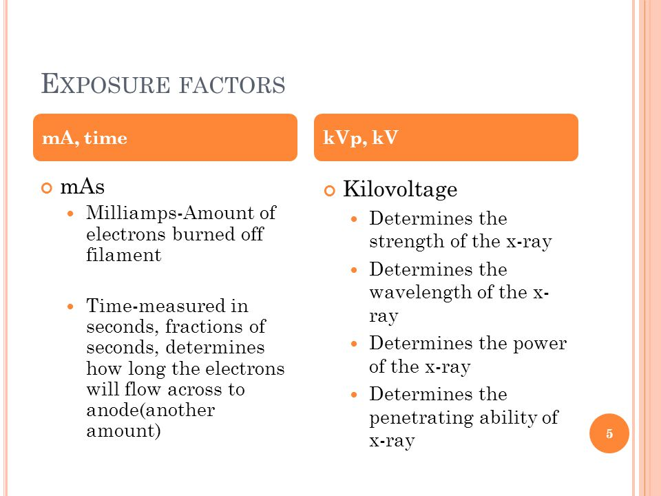 E XPOSURE FACTORS mAs Milliamps-Amount of electrons burned off filament Time-measured in seconds, fractions of seconds, determines how long the electrons will flow across to anode(another amount) Kilovoltage Determines the strength of the x-ray Determines the wavelength of the x- ray Determines the power of the x-ray Determines the penetrating ability of x-ray mA, timekVp, kV 5