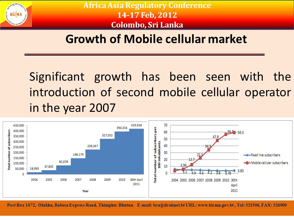 Growth of Mobile cellular market Significant growth has been seen with the introduction of second mobile cellular operator in the year 2007 Africa Asia Regulatory Conference Feb, 2012 Colombo, Sri Lanka Post Box 1072, Olakha, Babesa Express Road, Thimphu: Bhutan.