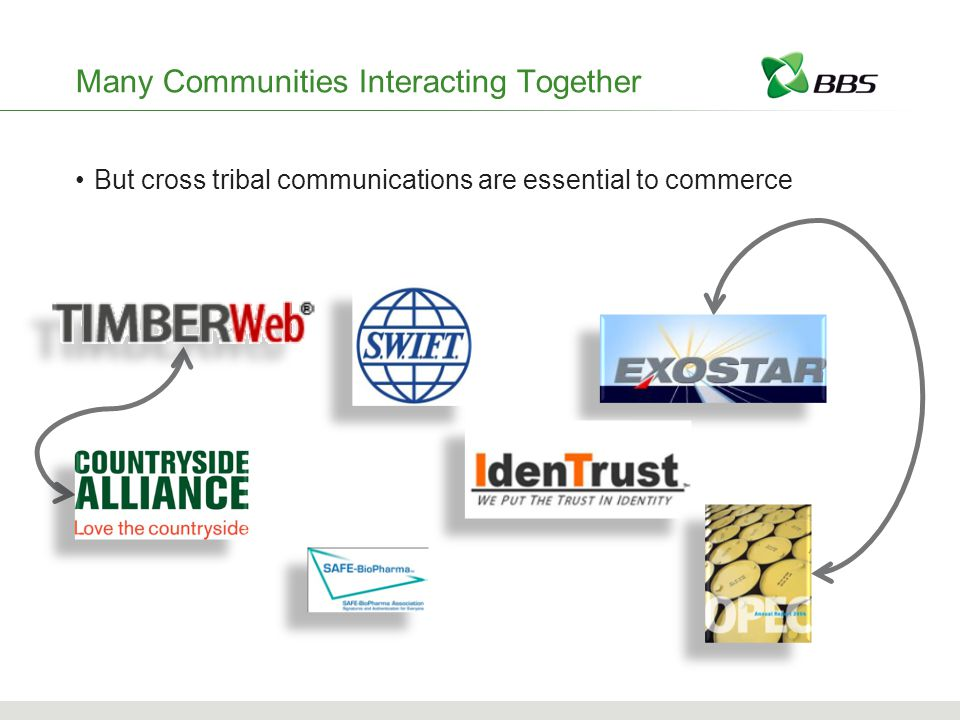 Many Communities Interacting Together But cross tribal communications are essential to commerce