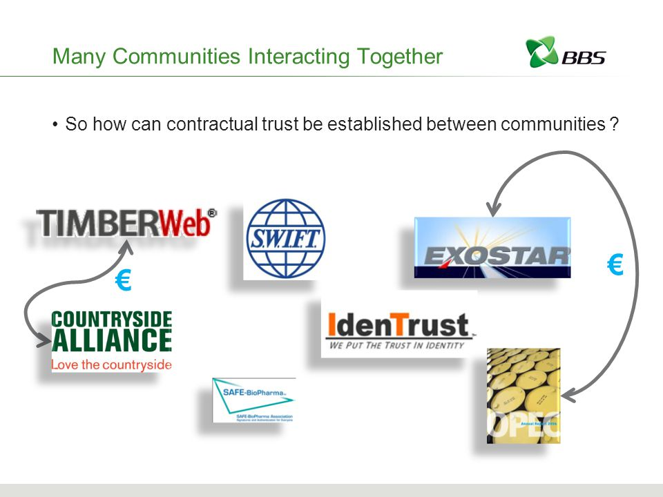 Many Communities Interacting Together So how can contractual trust be established between communities .