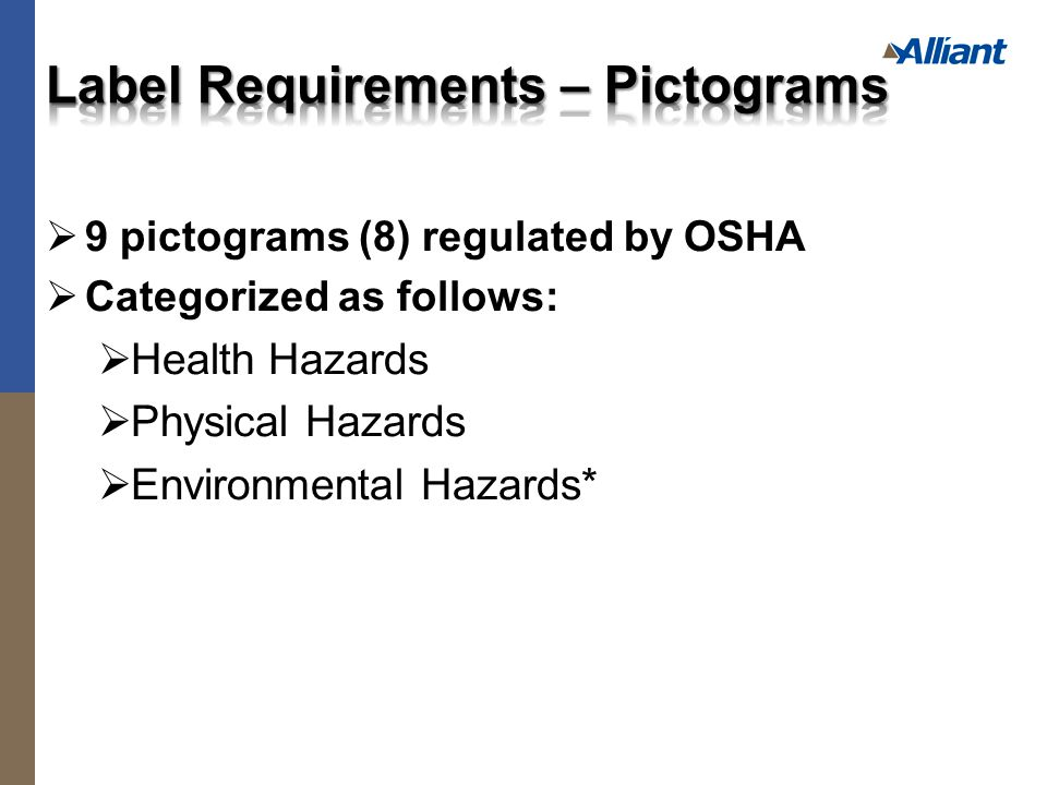  9 pictograms (8) regulated by OSHA  Categorized as follows:  Health Hazards  Physical Hazards  Environmental Hazards*