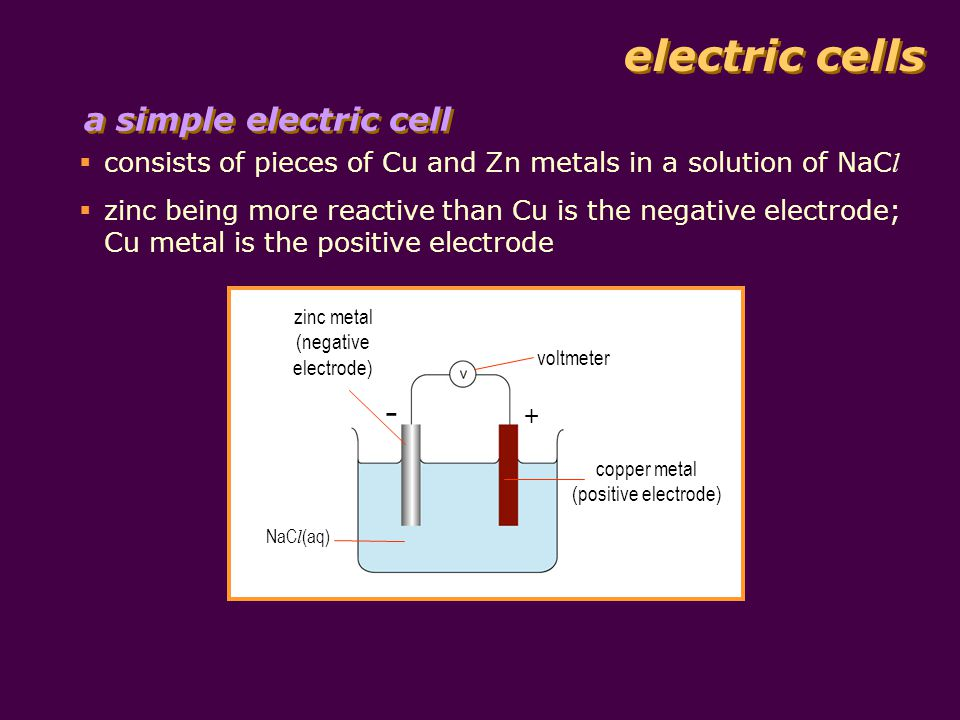 electric cells a simple electric cell voltmeter - + zinc metal (negative electrode) copper metal (positive electrode) NaC l (aq)  consists of pieces of Cu and Zn metals in a solution of NaC l  zinc being more reactive than Cu is the negative electrode; Cu metal is the positive electrode