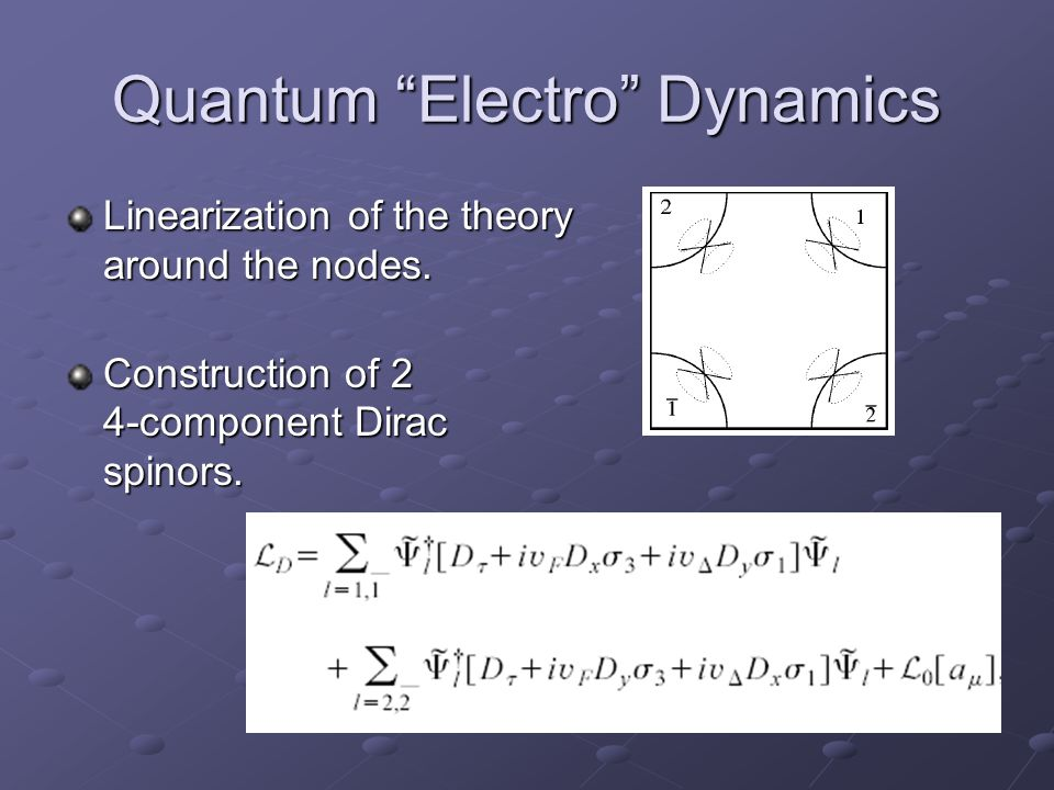 Quantum Electro Dynamics Linearization of the theory around the nodes.