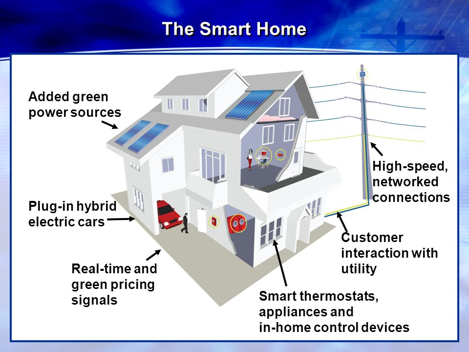 Plug-in hybrid electric cars Added green power sources Smart thermostats, appliances and in-home control devices Real-time and green pricing signals High-speed, networked connections Customer interaction with utility The Smart Home