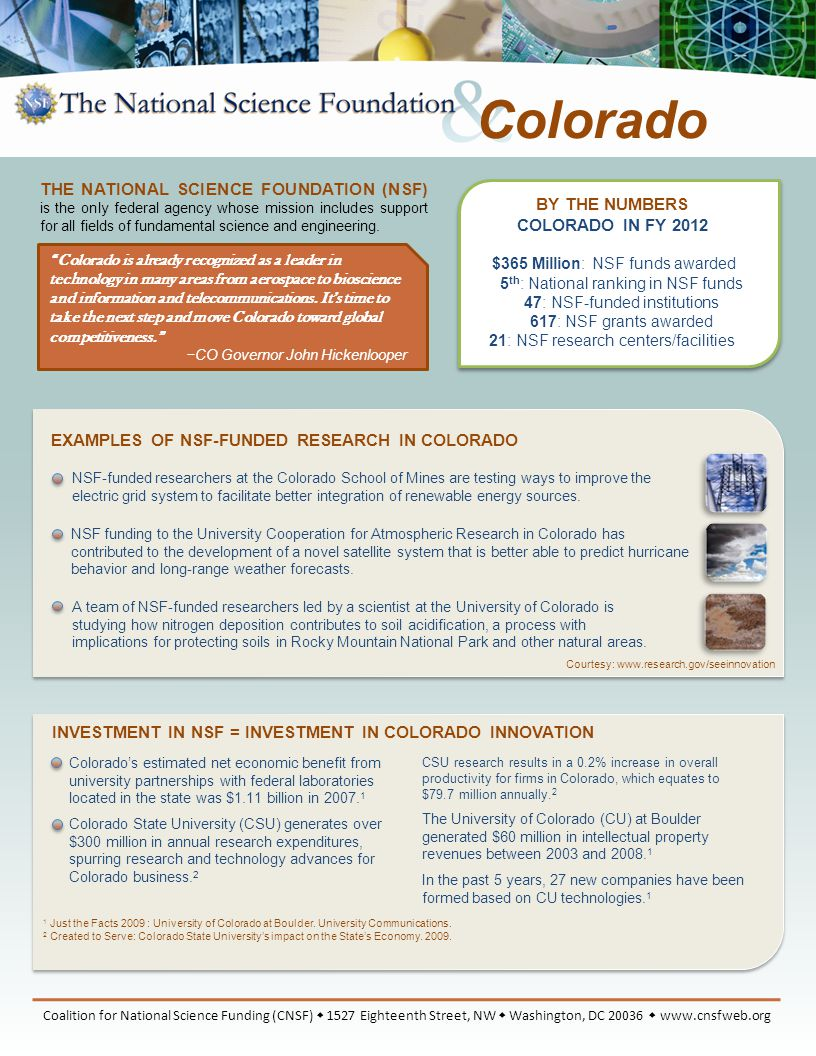 BY THE NUMBERS COLORADO IN FY 2012 $365 Million: NSF funds awarded 5