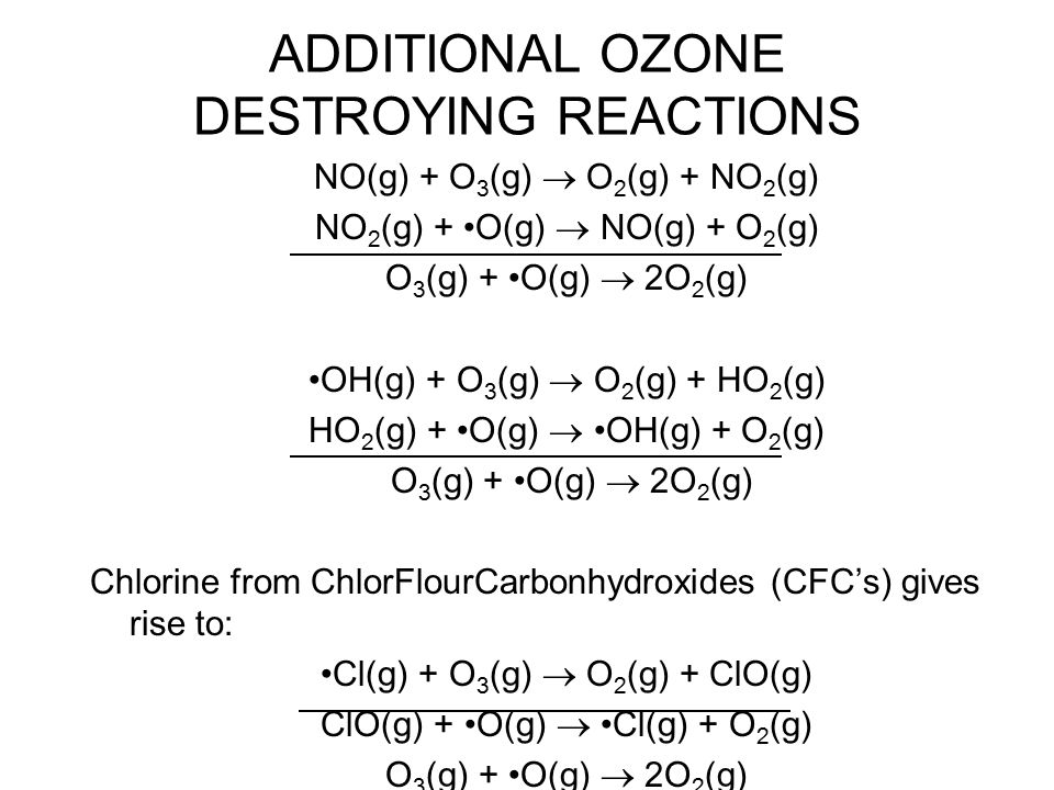 ADDITIONAL OZONE DESTROYING REACTIONS NO(g) + O 3 (g)  O 2 (g) + NO 2 (g) NO 2 (g) + O(g)  NO(g) + O 2 (g) O 3 (g) + O(g)  2O 2 (g) OH(g) + O 3 (g)  O 2 (g) + HO 2 (g) HO 2 (g) + O(g)  OH(g) + O 2 (g) O 3 (g) + O(g)  2O 2 (g) Chlorine from ChlorFlourCarbonhydroxides (CFC's) gives rise to: Cl(g) + O 3 (g)  O 2 (g) + ClO(g) ClO(g) + O(g)  Cl(g) + O 2 (g) O 3 (g) + O(g)  2O 2 (g)