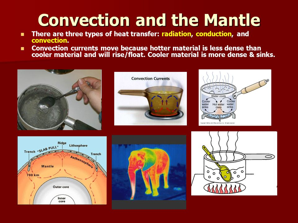 Convection and the Mantle There are three types of heat transfer: radiation, conduction, and convection.