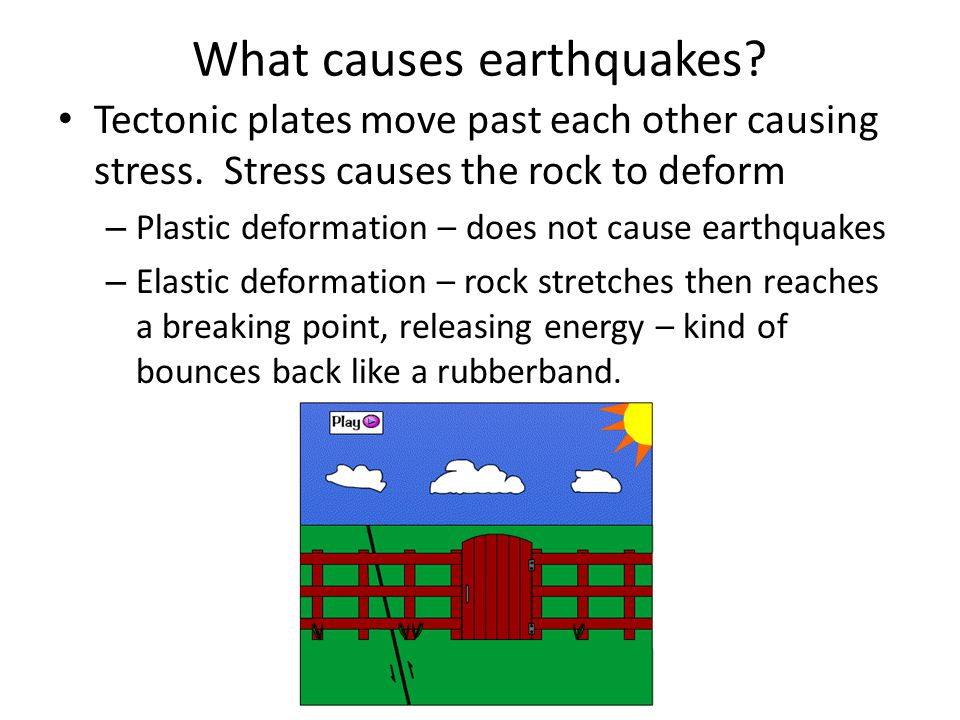 What causes earthquakes. Tectonic plates move past each other causing stress.