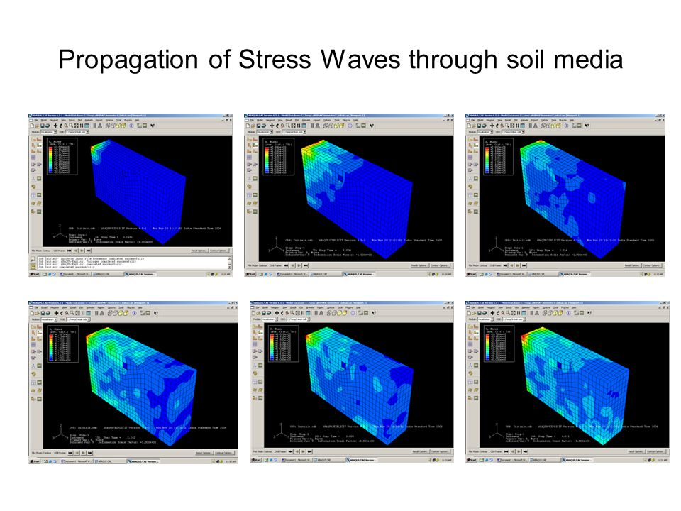 Propagation of Stress Waves through soil media