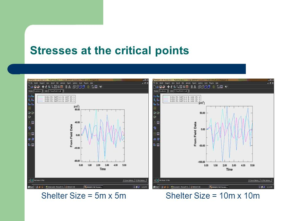 Stresses at the critical points Shelter Size = 5m x 5mShelter Size = 10m x 10m