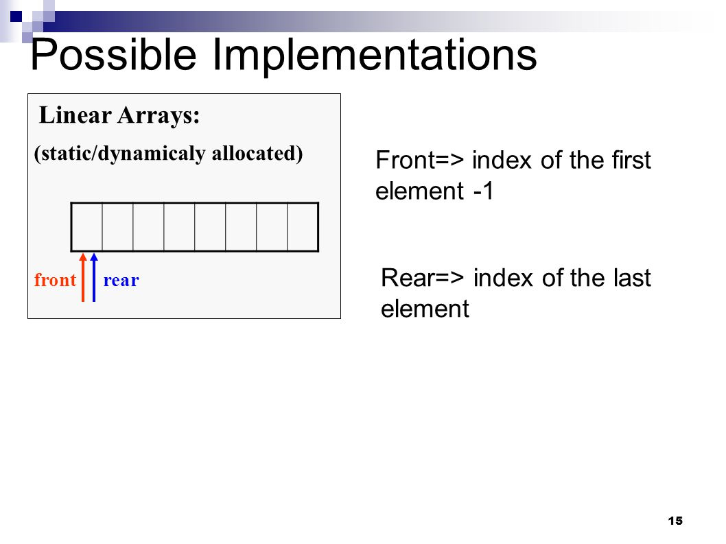 15 Possible Implementations Linear Arrays: (static/dynamicaly allocated) frontrear Front=> index of the first element -1 Rear=> index of the last element