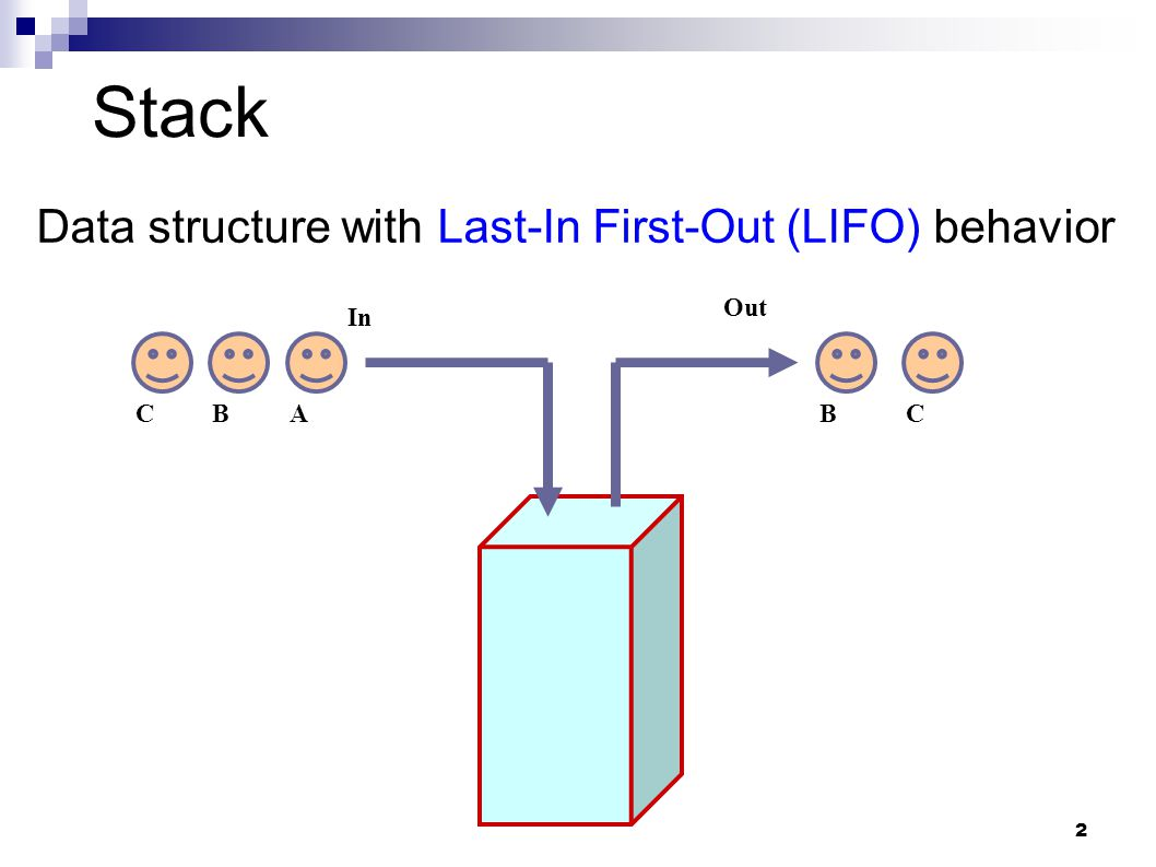 2 Stack In Out ABCCB Data structure with Last-In First-Out (LIFO) behavior