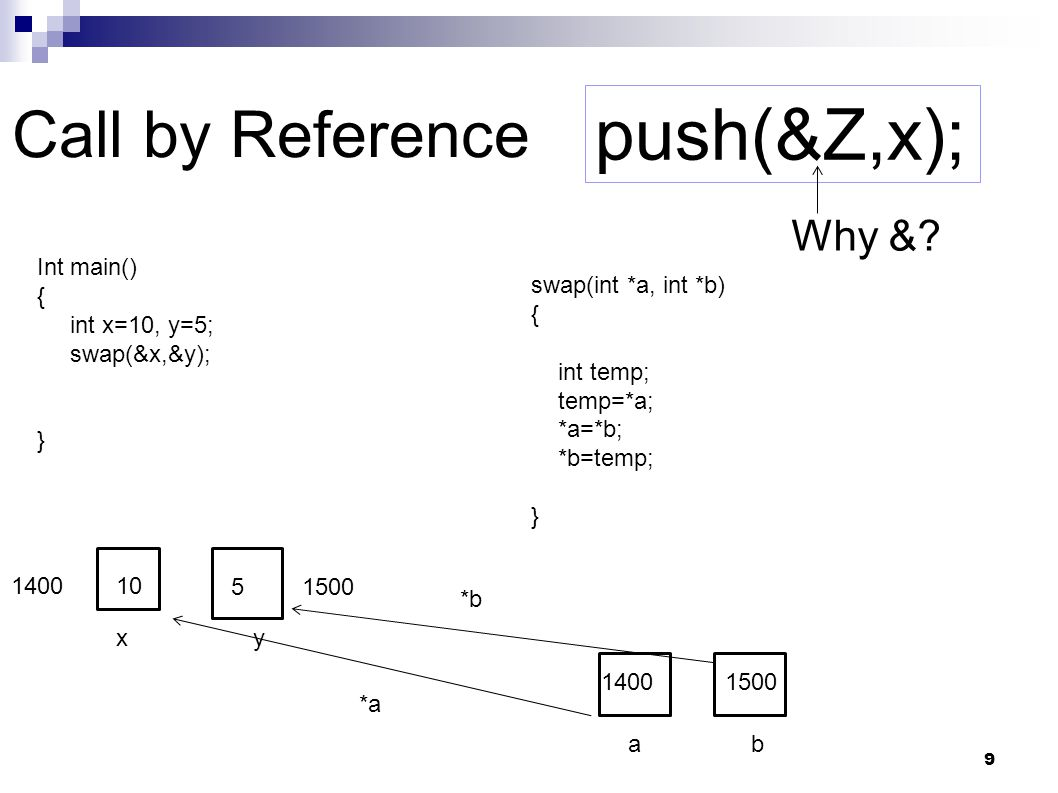 Call by Reference 9 Int main() { int x=10, y=5; swap(&x,&y); } swap(int *a, int *b) { int temp; temp=*a; *a=*b; *b=temp; } xy ab *a *b push(&Z,x); Why &
