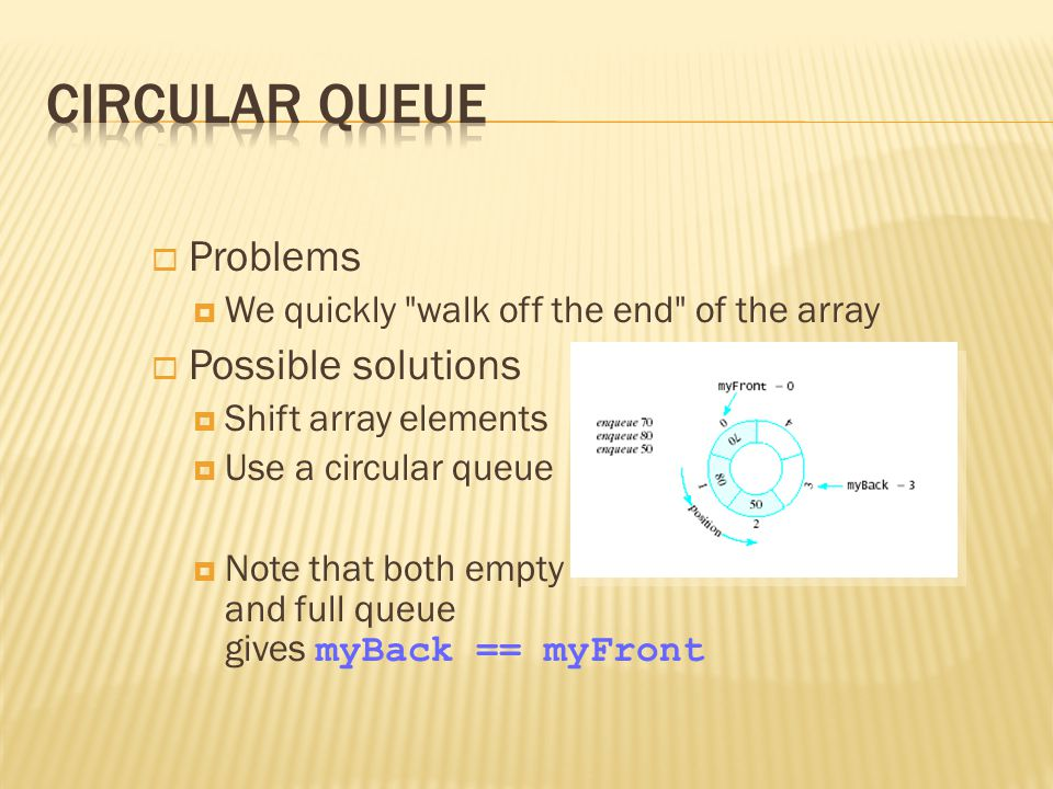  Problems  We quickly walk off the end of the array  Possible solutions  Shift array elements  Use a circular queue  Note that both empty and full queue gives myBack == myFront