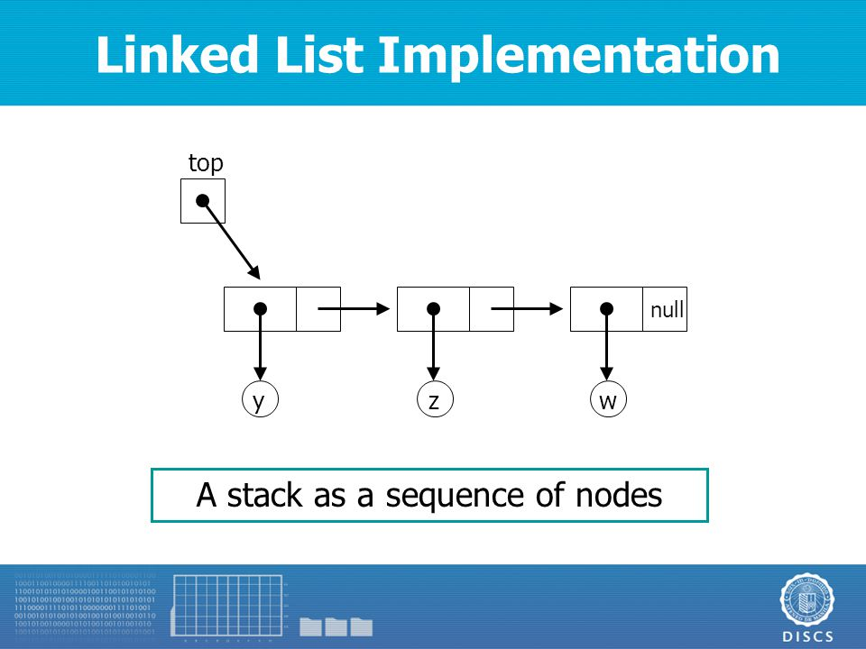 Linked List Implementation y top zw null A stack as a sequence of nodes