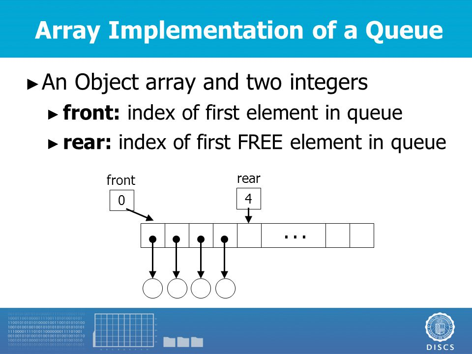 Array Implementation of a Queue ► An Object array and two integers ► front: index of first element in queue ► rear: index of first FREE element in queue 4 rear...