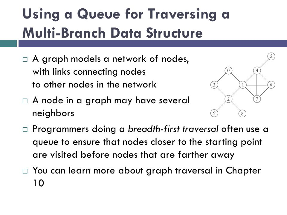 Using a Queue for Traversing a Multi-Branch Data Structure  A graph models a network of nodes, with links connecting nodes to other nodes in the network  A node in a graph may have several neighbors  Programmers doing a breadth-first traversal often use a queue to ensure that nodes closer to the starting point are visited before nodes that are farther away  You can learn more about graph traversal in Chapter 10