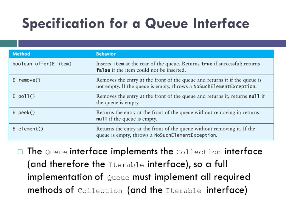 Specification for a Queue Interface  The Queue interface implements the Collection interface (and therefore the Iterable interface), so a full implementation of Queue must implement all required methods of Collection (and the Iterable interface)