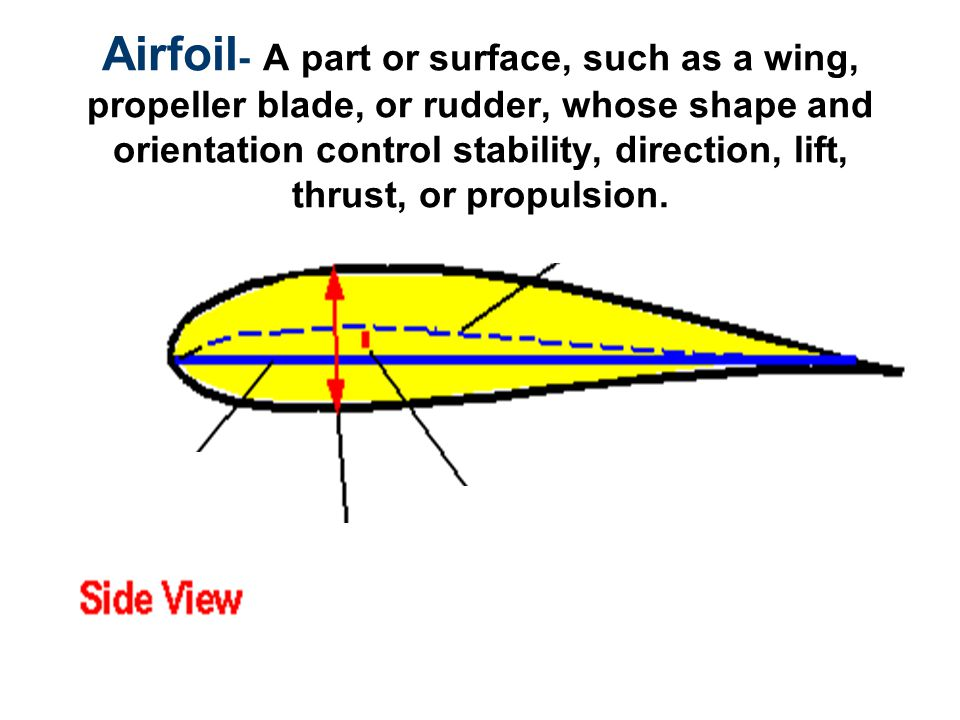 Airfoil - A part or surface, such as a wing, propeller blade, or rudder, whose shape and orientation control stability, direction, lift, thrust, or propulsion.