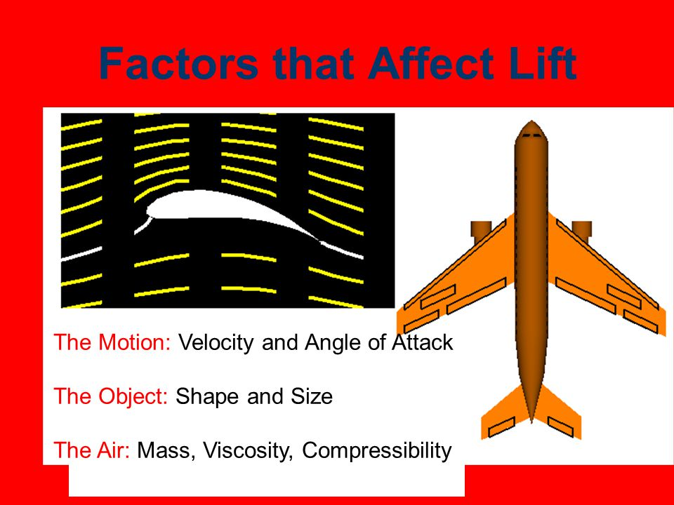 Factors that Affect Lift The Motion: Velocity and Angle of Attack The Object: Shape and Size The Air: Mass, Viscosity, Compressibility