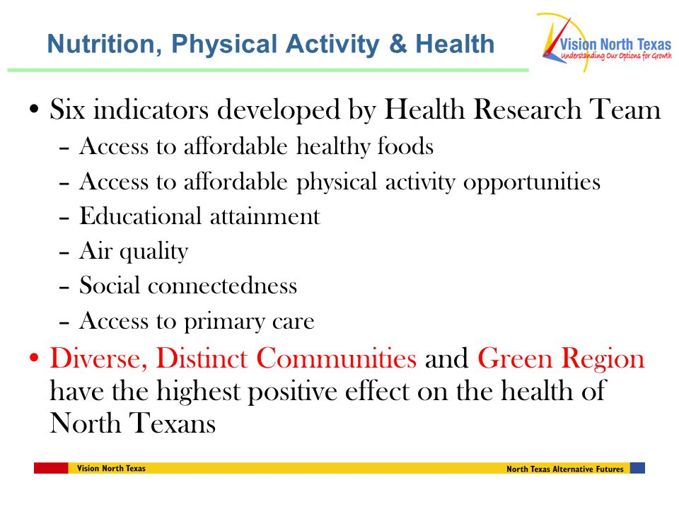 Nutrition, Physical Activity & Health Six indicators developed by Health Research Team –Access to affordable healthy foods –Access to affordable physical activity opportunities –Educational attainment –Air quality –Social connectedness –Access to primary care Diverse, Distinct Communities and Green Region have the highest positive effect on the health of North Texans