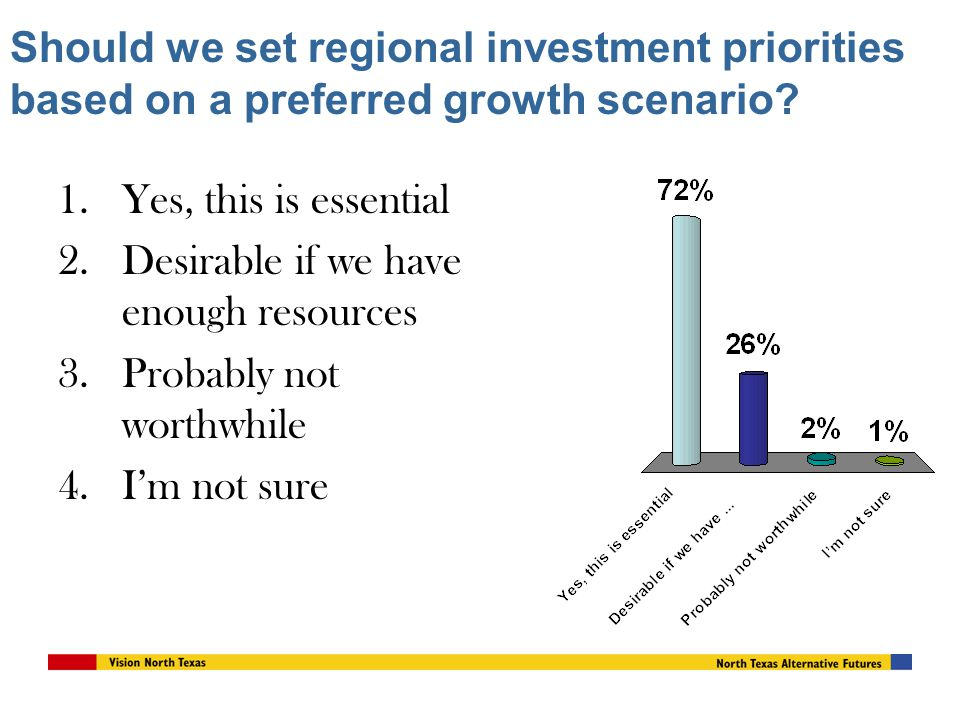 Should we set regional investment priorities based on a preferred growth scenario.