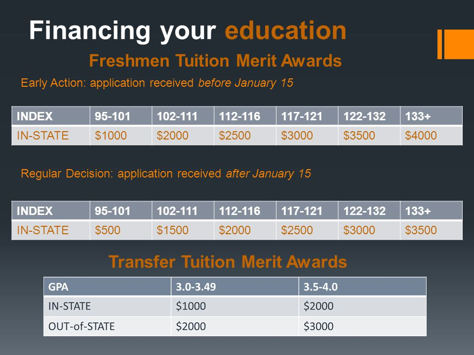 Financing your education INDEX IN-STATE$1000$2000$2500$3000$3500$4000 Freshmen Tuition Merit Awards INDEX IN-STATE$500$1500$2000$2500$3000$3500 Early Action: application received before January 15 Regular Decision: application received after January 15 Transfer Tuition Merit Awards