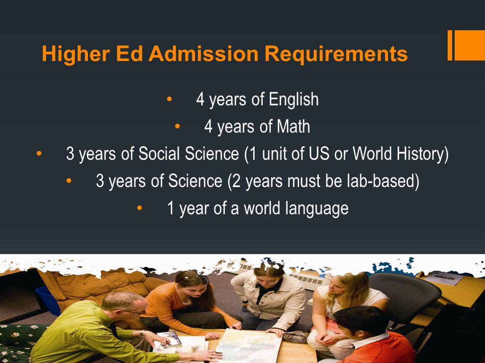 Higher Ed Admission Requirements 4 years of English 4 years of Math 3 years of Social Science (1 unit of US or World History) 3 years of Science (2 years must be lab-based) 1 year of a world language