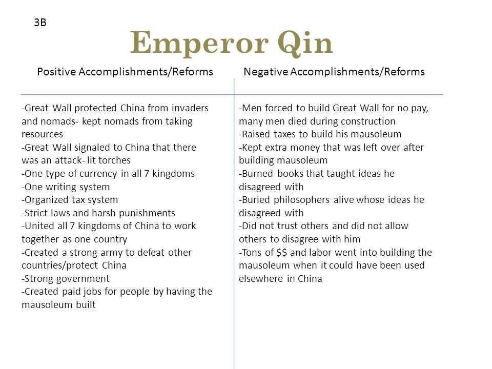 Emperor Qin Positive Accomplishments/ReformsNegative Accomplishments/Reforms -Great Wall protected China from invaders and nomads- kept nomads from taking resources -Great Wall signaled to China that there was an attack- lit torches -One type of currency in all 7 kingdoms -One writing system -Organized tax system -Strict laws and harsh punishments -United all 7 kingdoms of China to work together as one country -Created a strong army to defeat other countries/protect China -Strong government -Created paid jobs for people by having the mausoleum built -Men forced to build Great Wall for no pay, many men died during construction -Raised taxes to build his mausoleum -Kept extra money that was left over after building mausoleum -Burned books that taught ideas he disagreed with -Buried philosophers alive whose ideas he disagreed with -Did not trust others and did not allow others to disagree with him -Tons of $$ and labor went into building the mausoleum when it could have been used elsewhere in China 3B