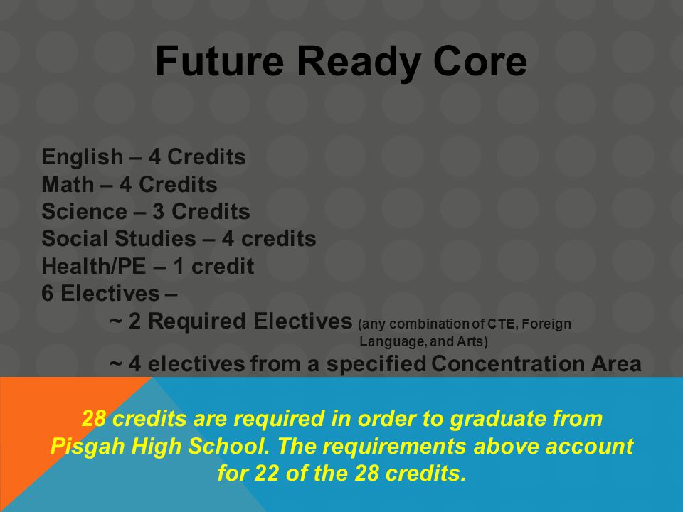 Future Ready Core English – 4 Credits Math – 4 Credits Science – 3 Credits Social Studies – 4 credits Health/PE – 1 credit 6 Electives – ~ 2 Required Electives (any combination of CTE, Foreign Language, and Arts) ~ 4 electives from a specified Concentration Area 28 credits are required in order to graduate from Pisgah High School.