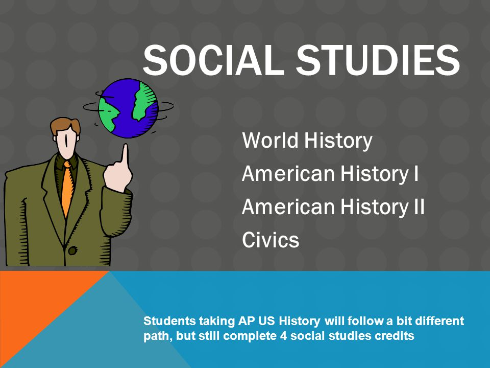 SOCIAL STUDIES World History American History I American History II Civics Students taking AP US History will follow a bit different path, but still complete 4 social studies credits