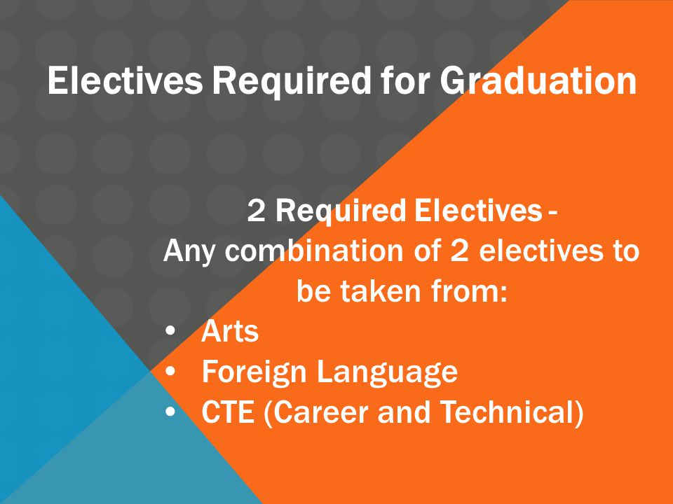Electives Required for Graduation 2 Required Electives - Any combination of 2 electives to be taken from: Arts Foreign Language CTE (Career and Technical)